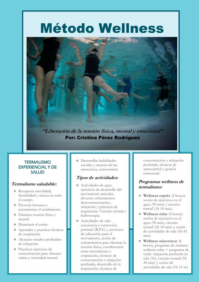 Método Wellness presentación-1